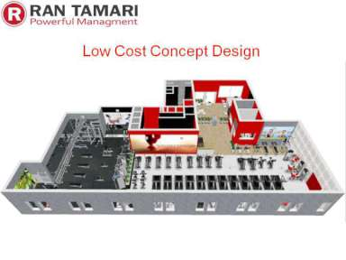 Construction Planing And Design
